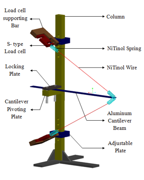 EXPERIMENTAL STUDY ON ACTIVE VIBRATION CONTROL ON CANTILEVER BEAM USING SHAPE MEMORY ALLOY(NiTiNOL) WITH ON/OFF CONTROL