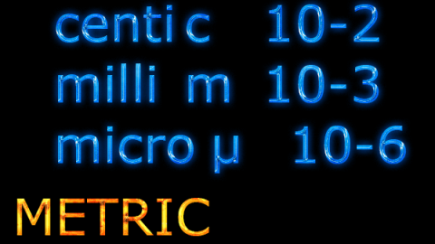 What are metric prefixes?
